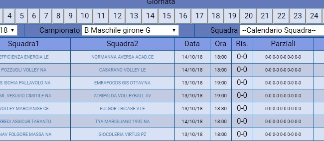30-07-2018: On line i calendari dei campionati di serie B 2018/2019