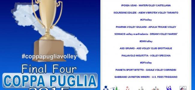 31-03-2015: #coppapugliavolley - Sabato in campo le 16 finaliste per conquistare la Coppa Puglia 2015 di C e D