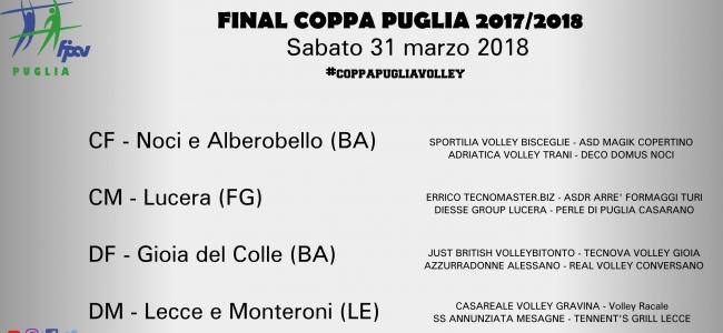 05-03-2018: #coppapugliavolley - Sedi e calendari delle Final4 di Coppa Puglia 2018