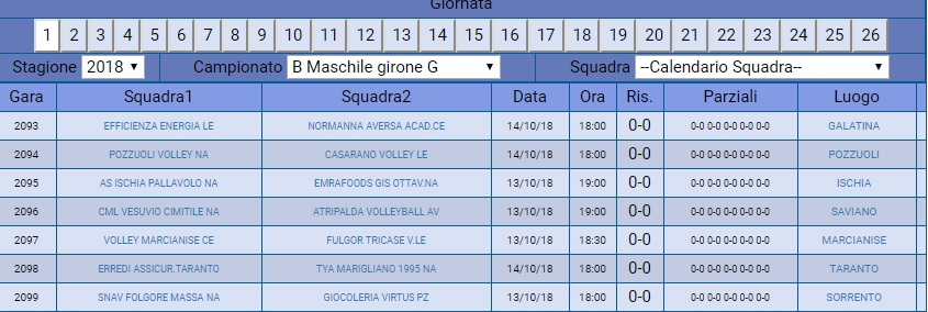 Calendario Qualificazioni Mondiali 2020 Pdf.30 07 2018 On Line I Calendari Dei Campionati Di Serie B